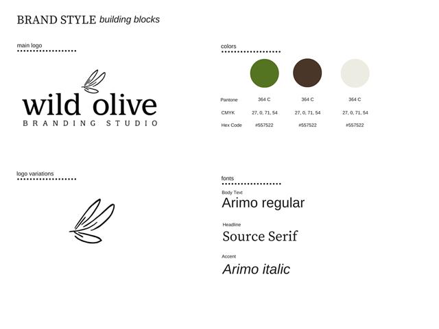 Brand Style Guide Brand Board