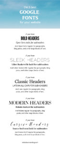 The 5 Best Google Fonts for your Website